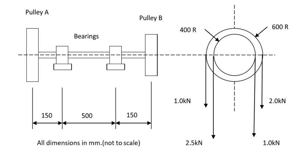 Solved: A Solid Circular Shaft Is Supported By Two Bearing
