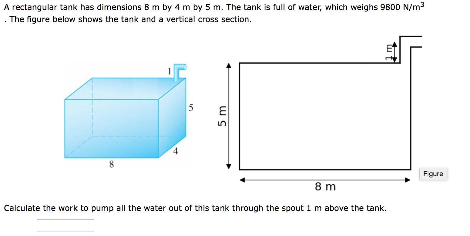 Solved: A Rectangular Tank Has Dimensions 8 M By 4 M By 5