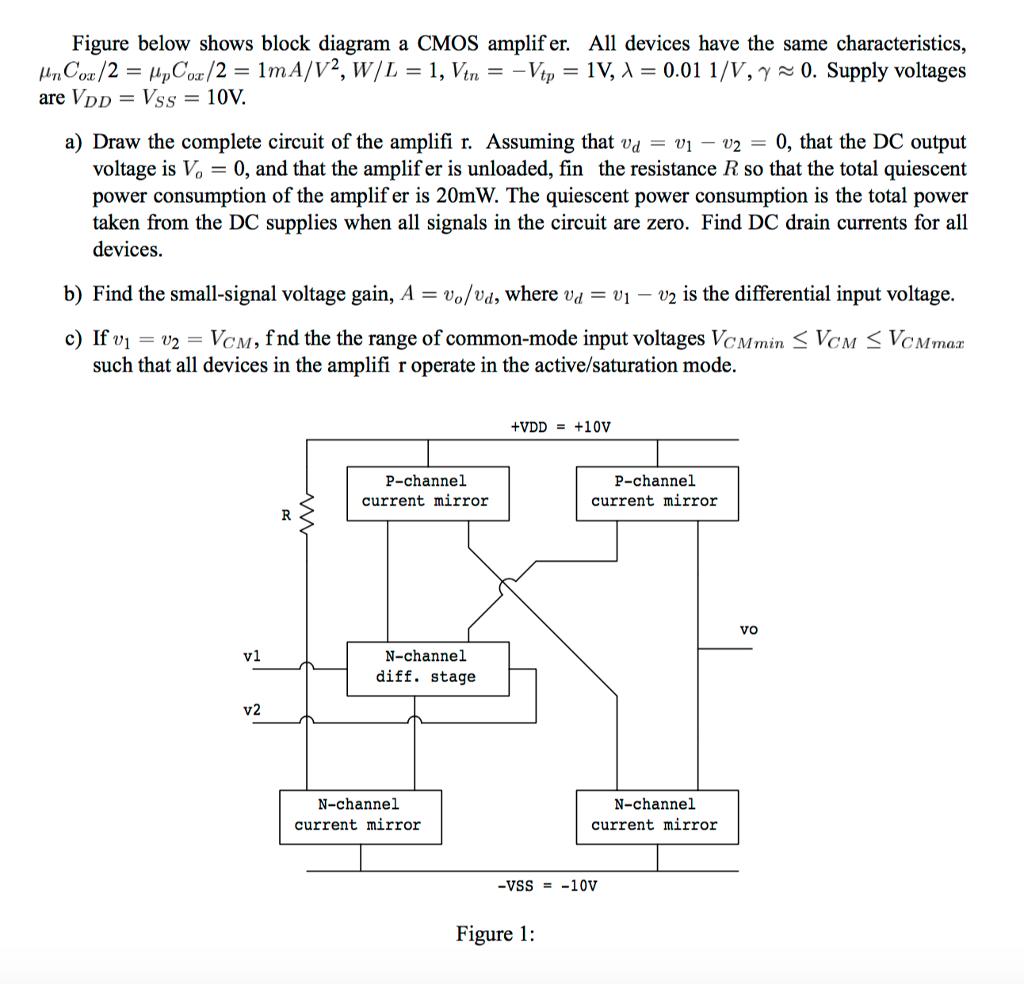 Solved: Figure Below Shows Block Diagram A CMOS Amplif Er ... on