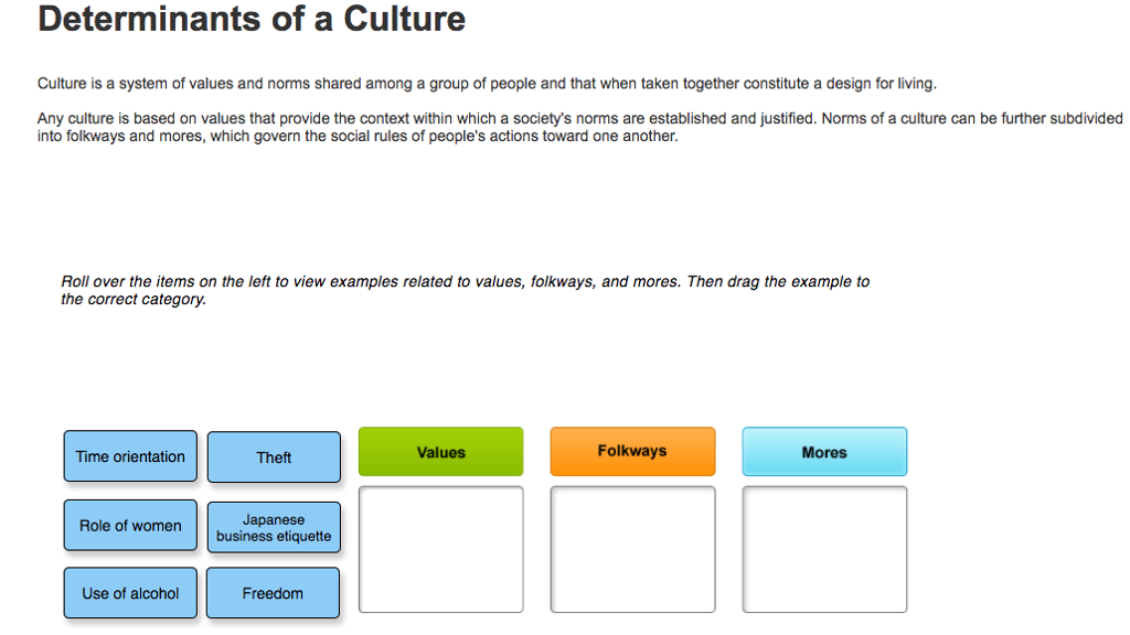 culture as a system of norms The concept of culture: cultural values and cultural norms in essence, culture consists of a system of values by values, we mean specific items, ideas or concepts which receive particular positive or negative connotation.
