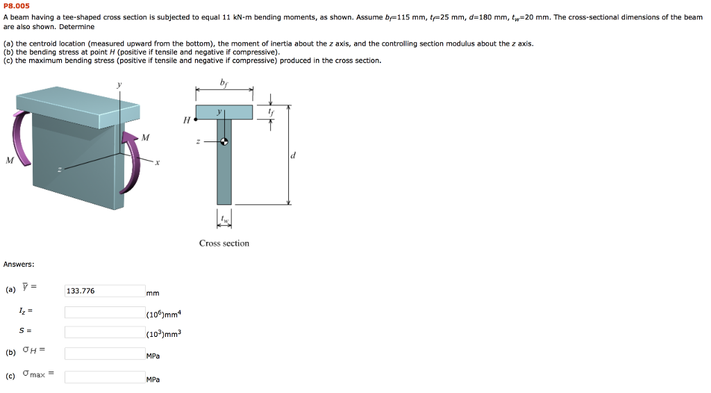 bending in a t beam str5 Small beam element in bending : to understand the bending stress in an arbitrary loaded beam, consider a small element cut from the beam as shown in the diagram at the left the beam type or actual loads does not effect the derivation of bending strai.