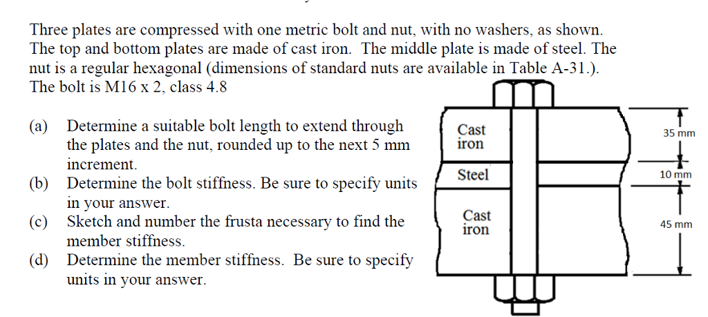 Solved: Three Plates Are Compressed With One Metric Bolt A