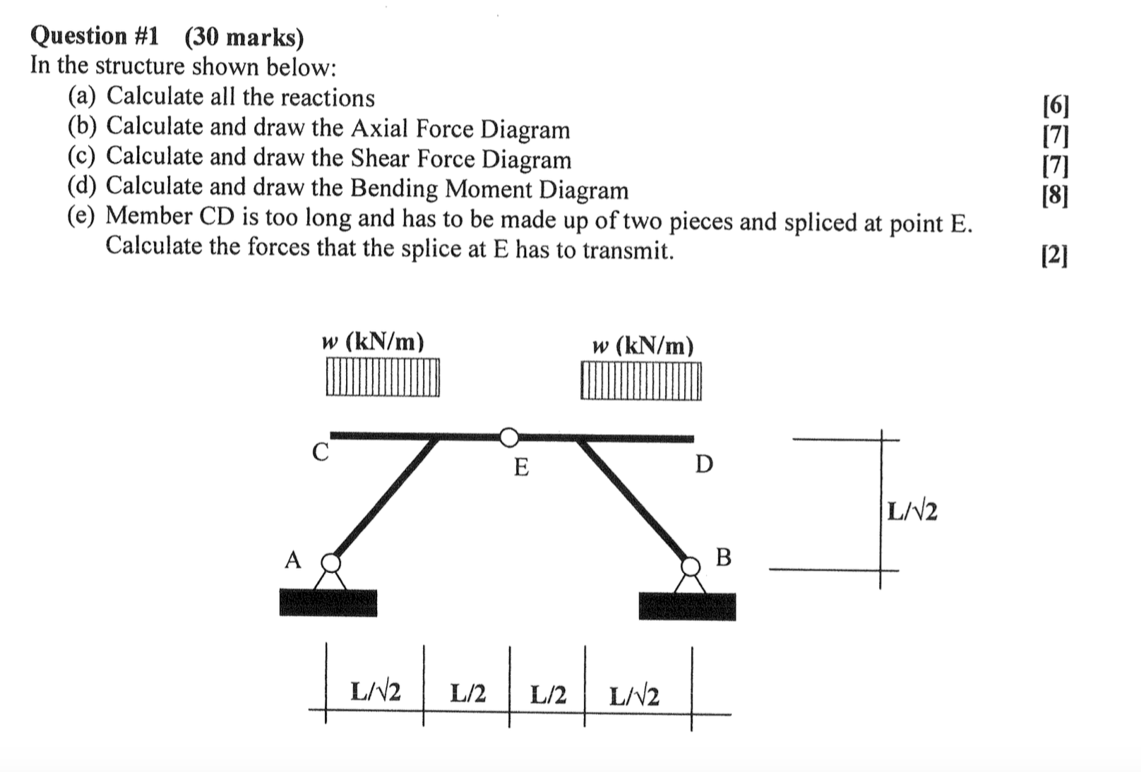 Solved In The Structure Shown Below Calculate All Re Reactions And Draw Shear Force Bending Moment Diagrams Thank You Advance R