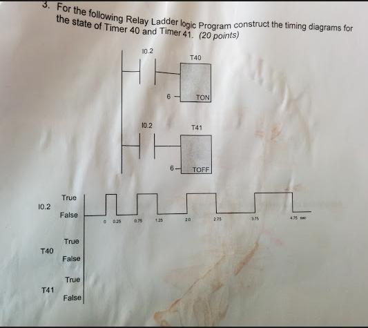 Ladder Logic Timing Diagram Wiring Library