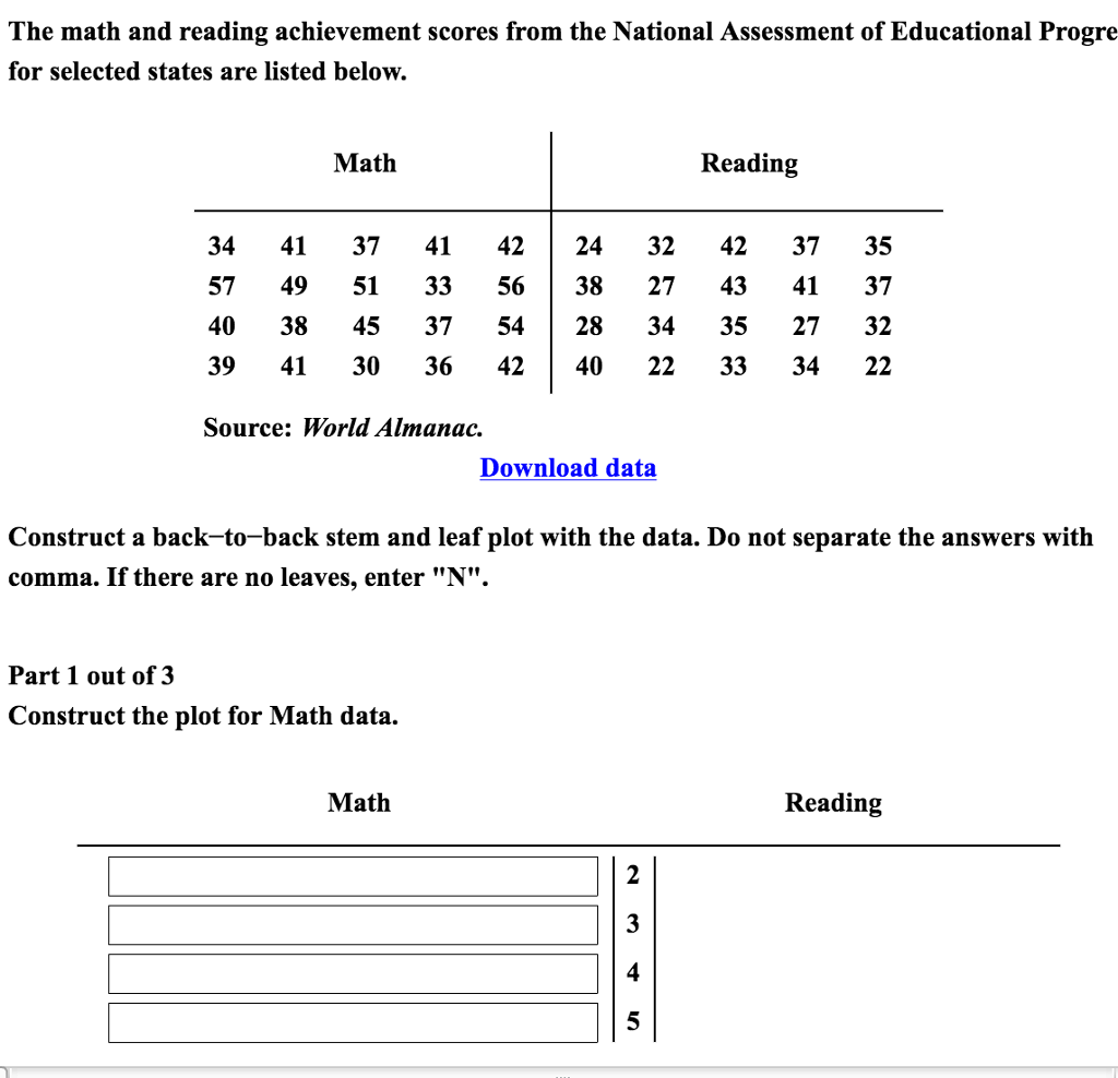 Solved: The Math And Reading Achievement Scores From The N ...
