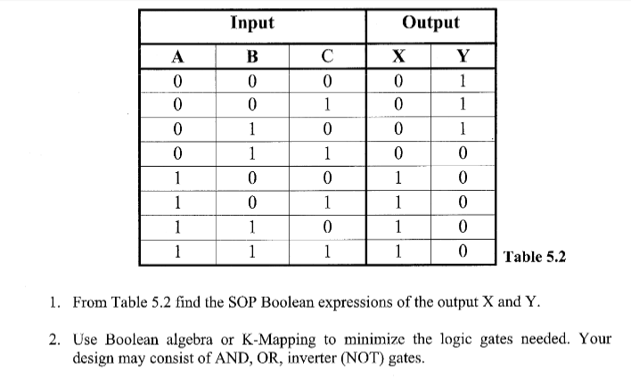 boolean function, boolean algebra, binary decision diagram, logical disjunction, absorption law, bitwise operation, logical conjunction, exclusive or, circuit minimization, de morgan's laws, truth table, digital timing diagram, boolean expression, combinational logic, boolean logic, sheffer stroke, race condition, canonical form, on k mapping