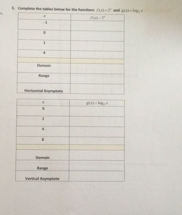 s Complete the tables below for the