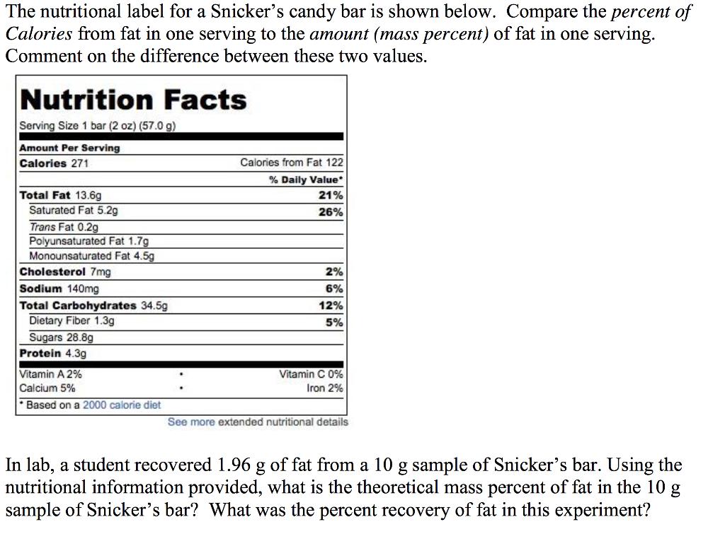 compare the percent of