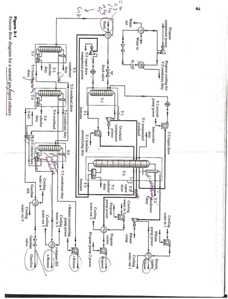 from elemntry princple of chemical process book qu