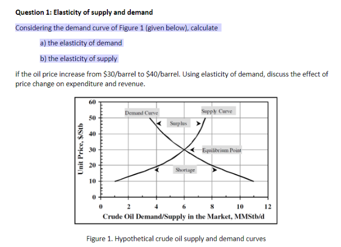 Solved Elasticity Of Supply And Demand Considering The De Chegg Com