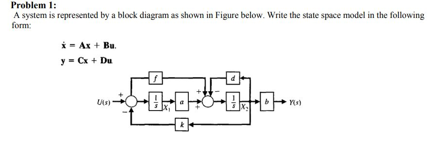 Block diagram from state space trusted wiring diagram solved problem 1 a system is represented by a block diag electrical system diagram block diagram from state space ccuart Gallery
