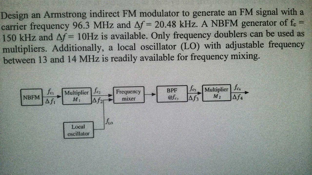 Design An Armstrong Indirect Fm Modulator To Gener Chegg Com