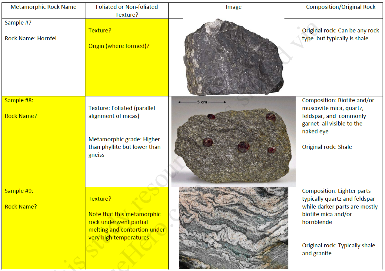 lab 2 5 metamorphic rock identification Lab #7 metamorphic rock identification posted on the class website later this week to read the answers to the lab mpc geology 2 lab 7 metamorphic rocks 5 review for geology lab exam 1 : mineral feb 12, 2013 i am not the worlds best video maker, but i made this video to study hope it helps.