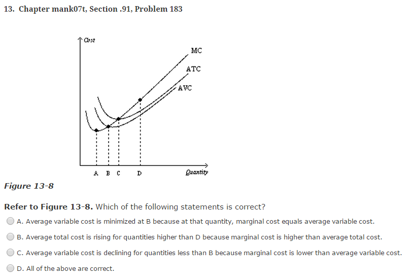marginal cost average total cost