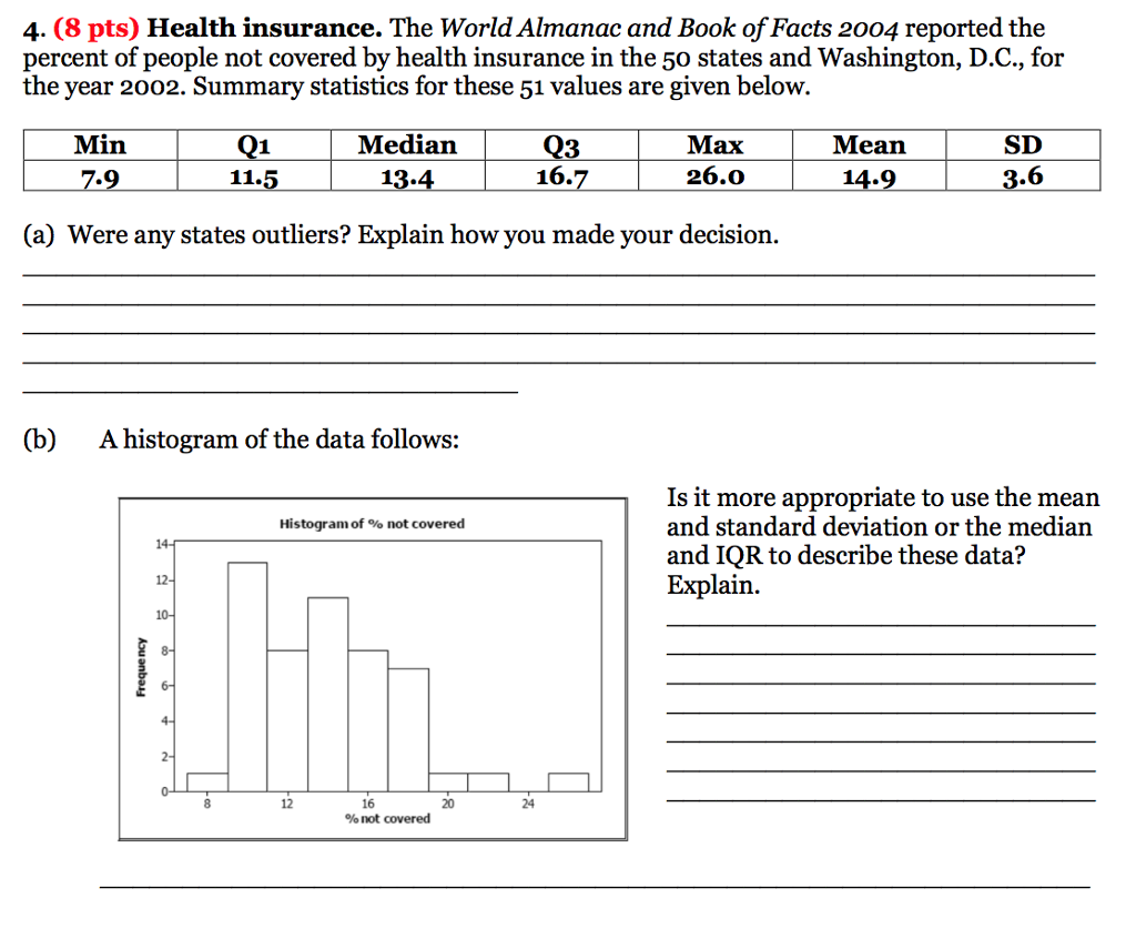 Solved: Health Insurance  The World Almanac And Book Of Fa