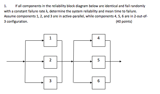if all components in the reliability block diagram chegg com