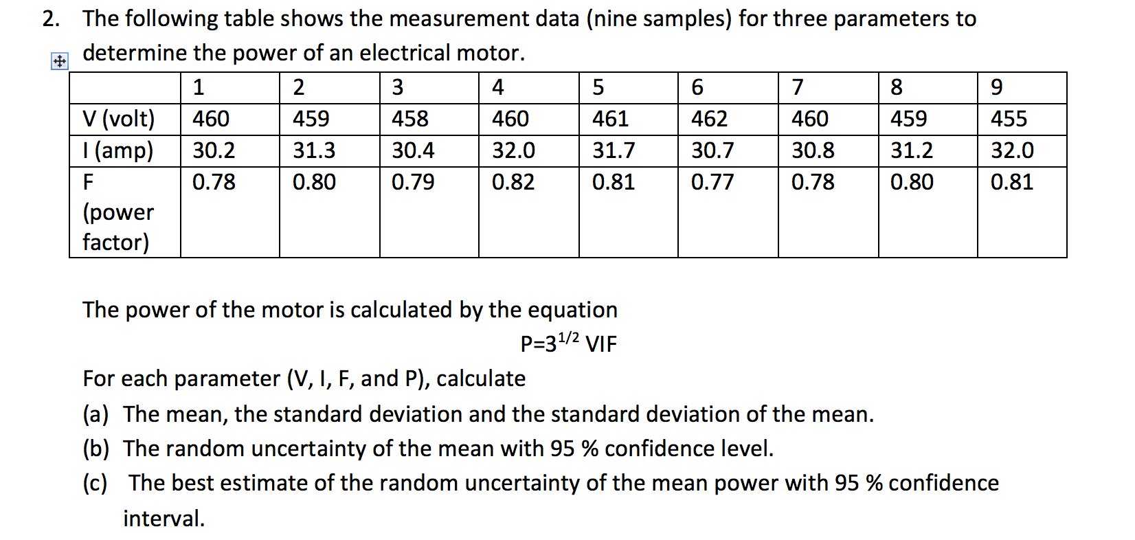 Solved The Following Table Shows The Measurement Data Ni