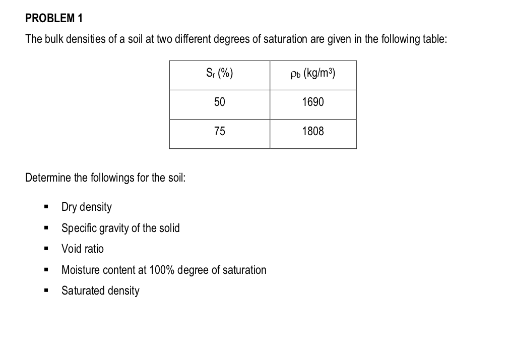 Solved problem 1 the bulk densities of a soil at two diff problem 1 the bulk densities of a soil at two different degrees of saturation are given publicscrutiny Choice Image