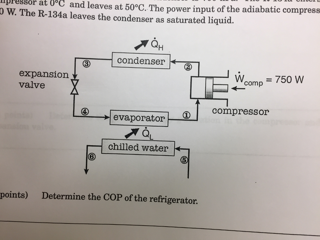 Solved A Refrigeration Cycle See Diagram Below Operates Expansion Valve 0 Llpressor And Leaves At 50 The Power Input O
