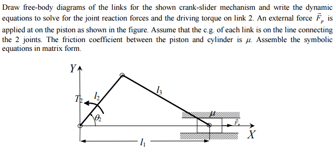 Solved Draw Free Body Diagrams Of The Links For The Shown