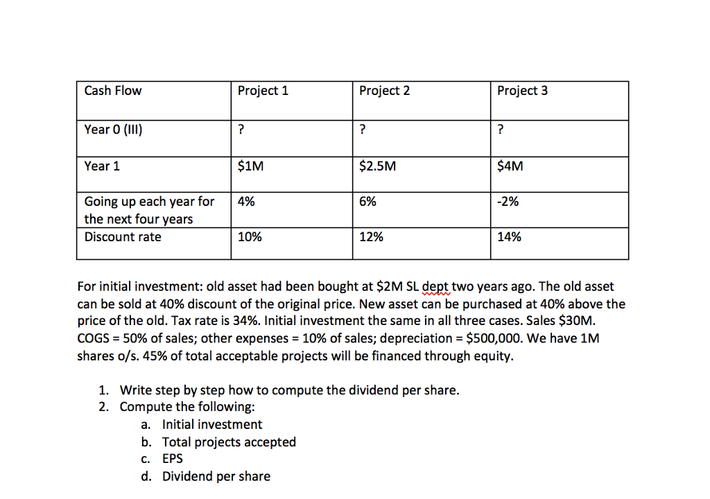caledonia incremental cash flow for the project in years 1 through 5 Week 4 caledonia team assignment 1 why should caledonia focus on project free the project in years 1 through 5 and cash flow diagram for this project 5.