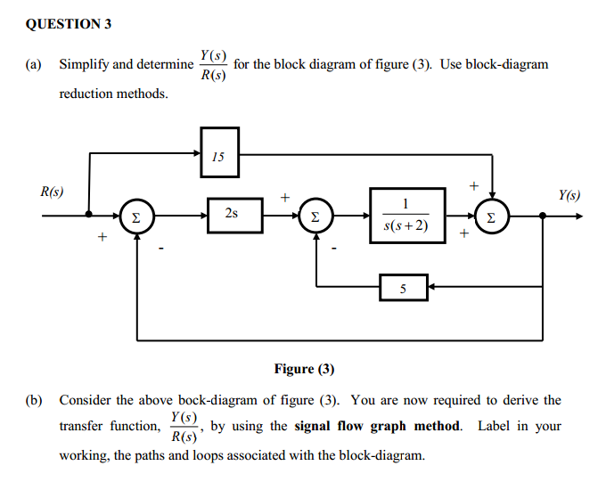 Solved: Simplify And Determine Y(s)/R(for The Block Diagra ...