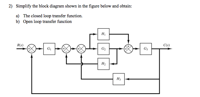 2  Simplify The Block Diagram Shown In The Figure