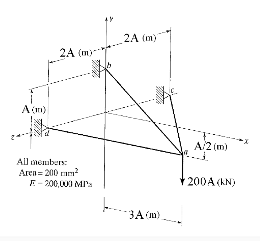 Analyse The 3D Space Truss Problem By Using Matric