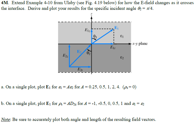 Solved extend example 4 10 from ulaby see fig 419 belo 419 below for how ccuart Image collections