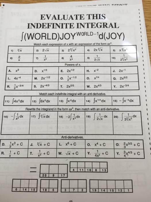 Solved Evaluate This Indefinite Integral World Joy Worl