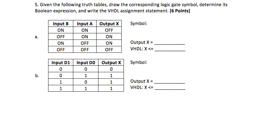 Solved 5 Given The Following Truth Tables Draw The Corr