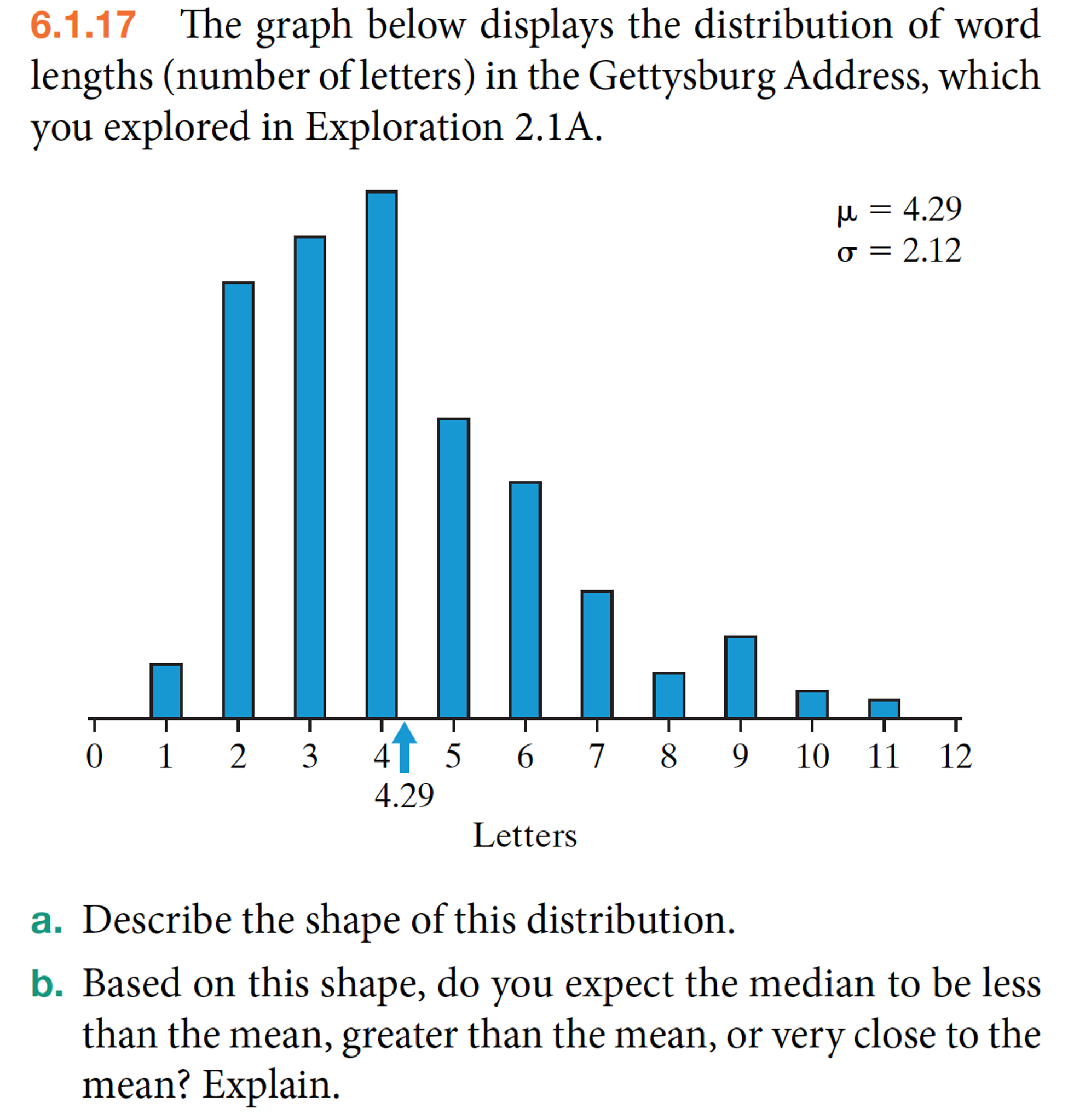 Solved: 6.1.17 The Graph Below Displays The Distribution O ...