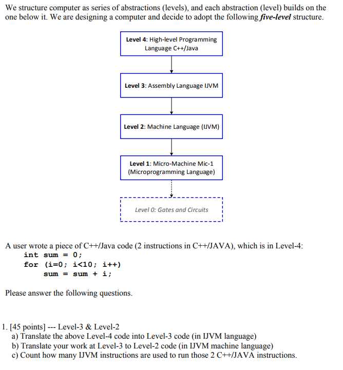 solved we structure computer as series of abstractions le