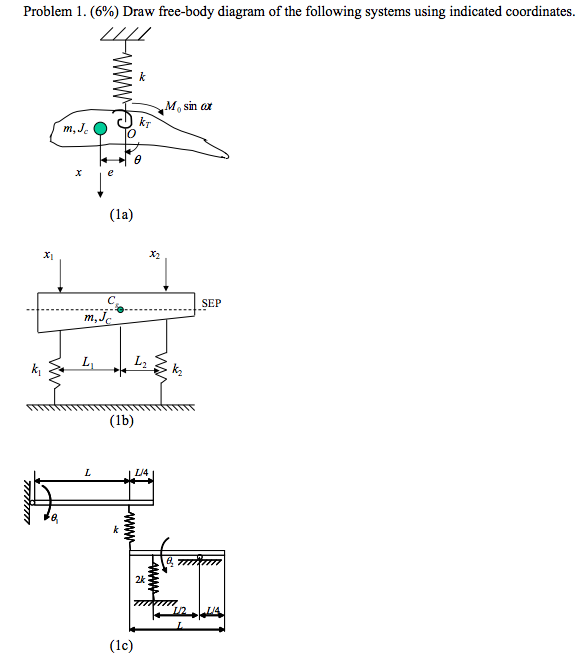 Solved Draw Free Body Diagram Of The Following Systems Us