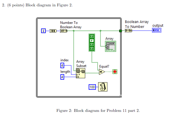 for each of the following labview block diagrams chegg com rh chegg com Block Diagram Example Schematics for LabVIEW