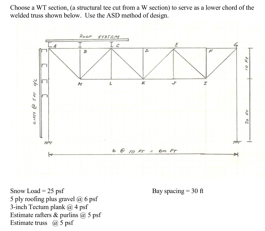 Solved: Choose A WT Section, (a Structural Tee Cut From A