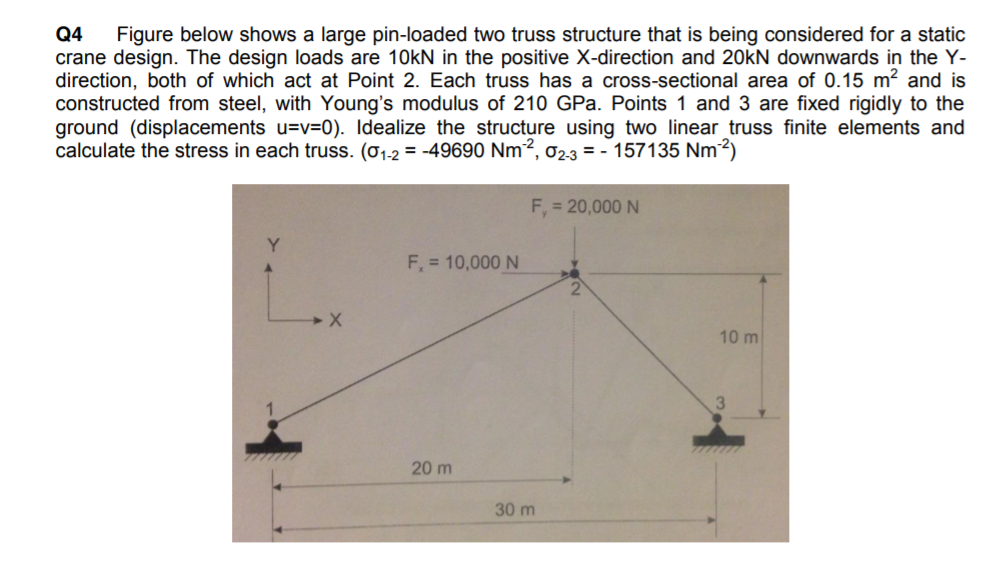 Solved: Q4 Figure Below Shows A Large Pin-loaded Two Truss