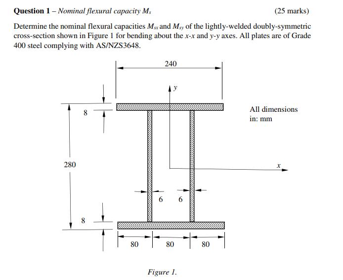 2 Wellendichtring Simmerring NBR 55x72x10-55//72//10 mm AS = WAS = DASL = TC