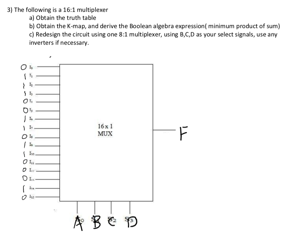 Solved: 3) The Following Is A 16:1 Multiplexer A) Obtain T