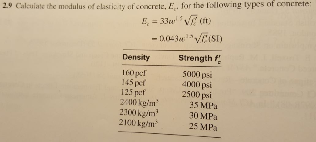 Solved Calculate The Modulus Of Elasticity Of Concrete E