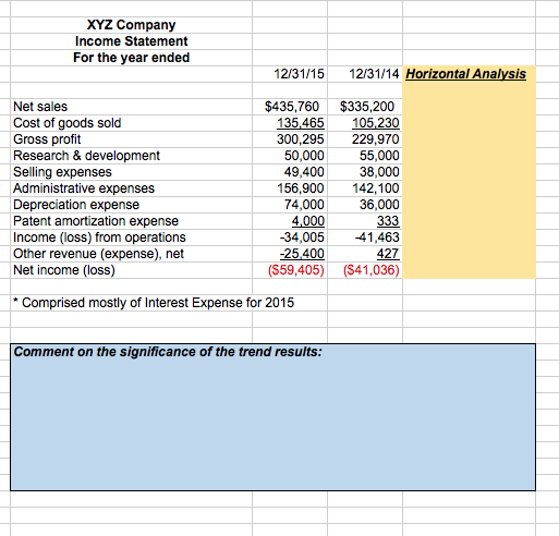 horizontal analysis of an income statement complete the horizontal analysis given for the xyz company