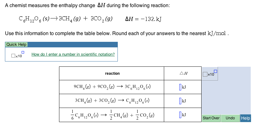 Solved: A Chemist Measures The Enthalpy Change AH During T ...