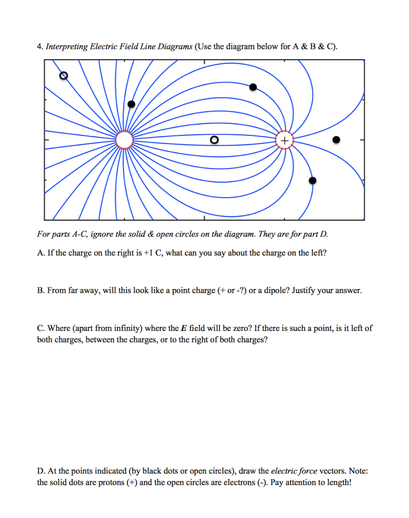 Interpreting Electric Field Line Diagrams (Use the