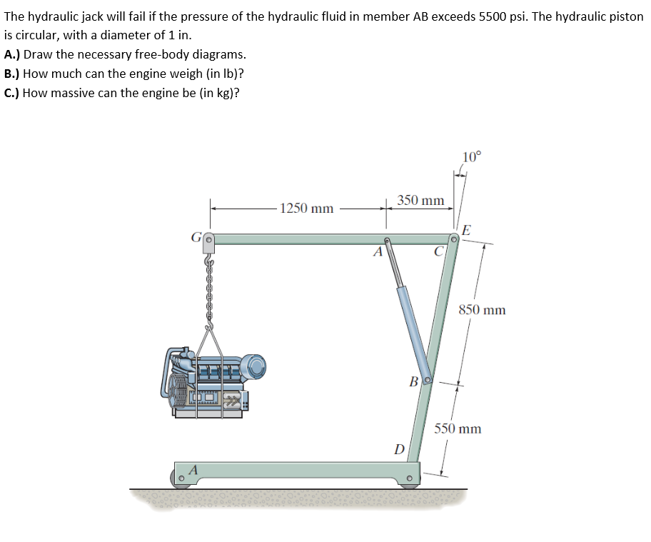 Solved: The Hydraulic Jack Will Fail If The Pressure Of Th