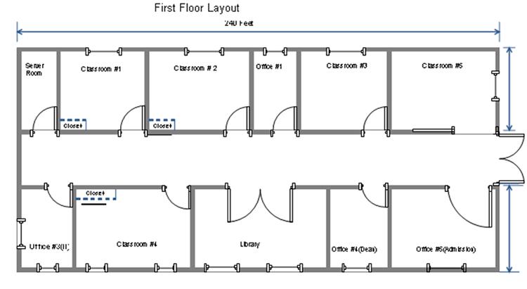 Solved provide a detailed network design proposal your t first floor layout omce 1 senuer senet cbs room 2 room cloett cloeet closet ccuart Choice Image