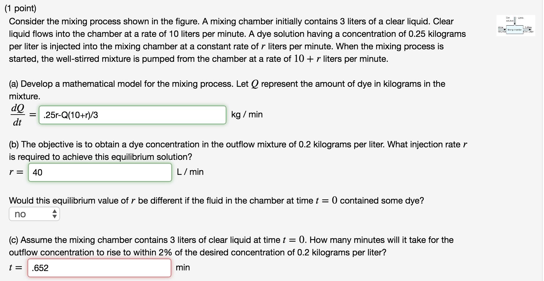 How many kilograms per liter 74