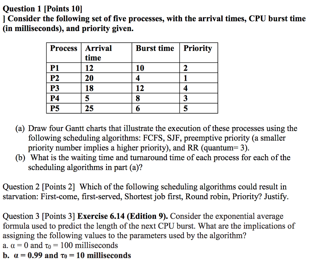Solved Consider The Following Set Of Five Processes With