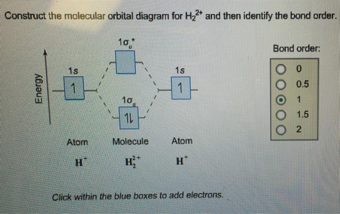 Solved Construct The Molecular Orbital Diagram For H22
