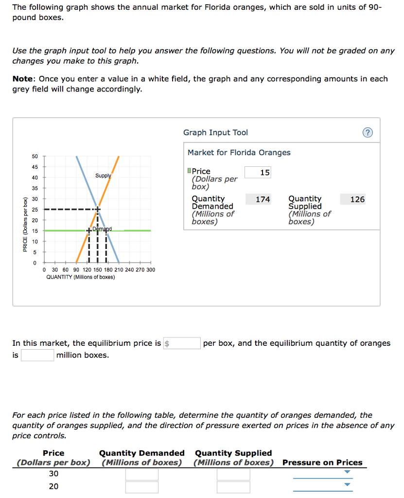 study guide for economics Module 3 1 of 5 module 3 review guide producers must answer the 3 basic economic questions marginal cost analysis refers to how much they should produce.