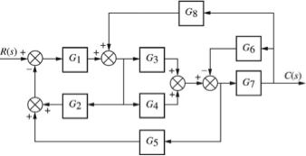 Solved reduce the block diagram shown to a single block r reduce the block diagram shown to a single block representing the transfer function tscsrs please solve this question not an example of a ccuart Gallery